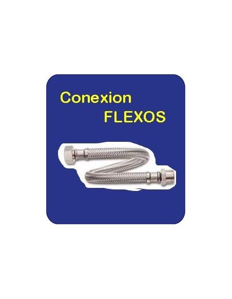 Conexión Flexos